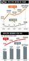 식탁 위 '연어 전쟁' : 뉴스zum
