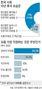 d98e6116bc8 현대경제연구원에 따르면 지난해 기준 1인가구 가운데 저소득층이 가장 많은 연령층은 60대 이상, 비중은 66.7%에 이르는 것으로  나타났다.