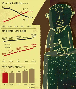 19e5bb69fd0 남성(49.8%·259만3000가구)과 여성 1인 가구(50.2%·261만가구) 비중은 비슷했다. 남성에서는 30대(23.5%) 1인  가구 비율이 가장 높았고, 여성에서는 70세 이상(27.6%) ...